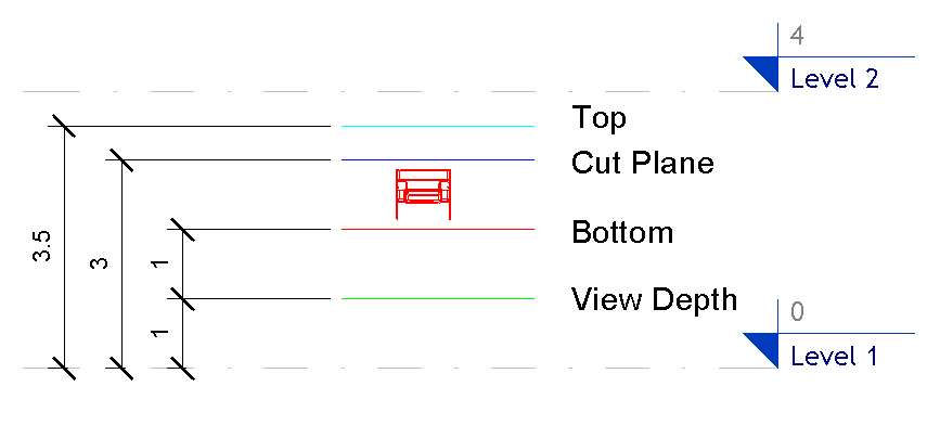 FurnitureObjectStyle_Section_AboveBottomPlane