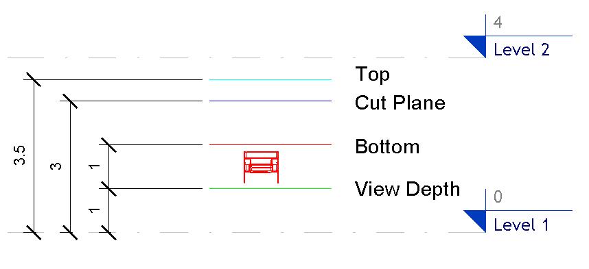 FurnitureObjectStyle_Section_BelowBottomPlane