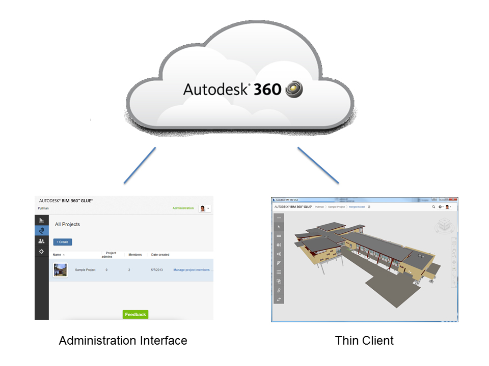 Bim 360 glue download | Autodesk® BIM 360 Glue on Windows PC