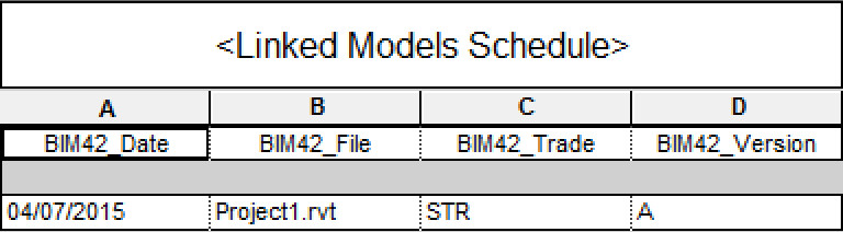 LinkedModelSchedules