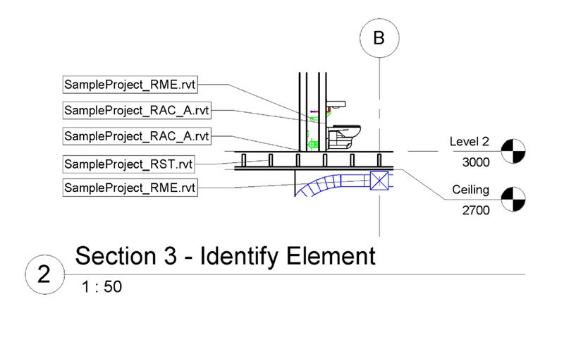 IdentifyElements