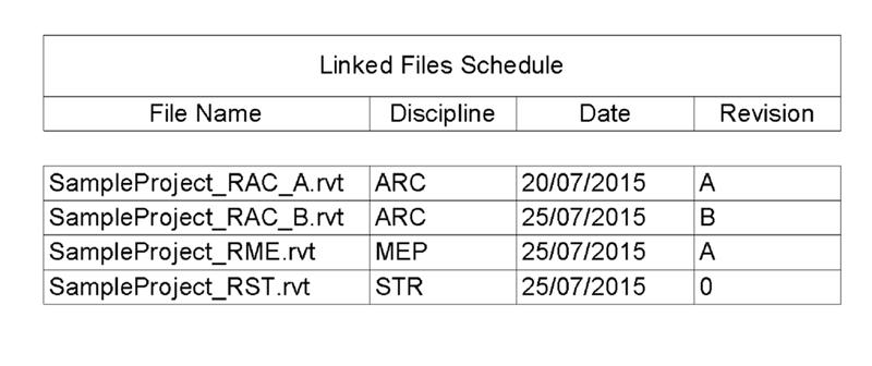 LinkedFilesSchedule