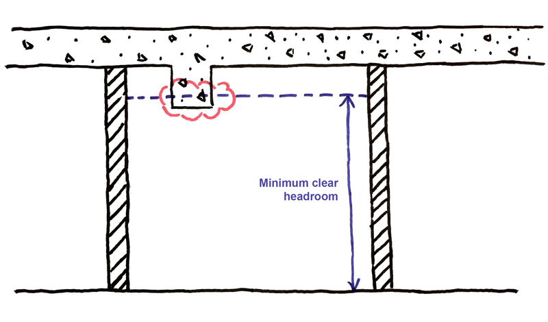clearHeadroom