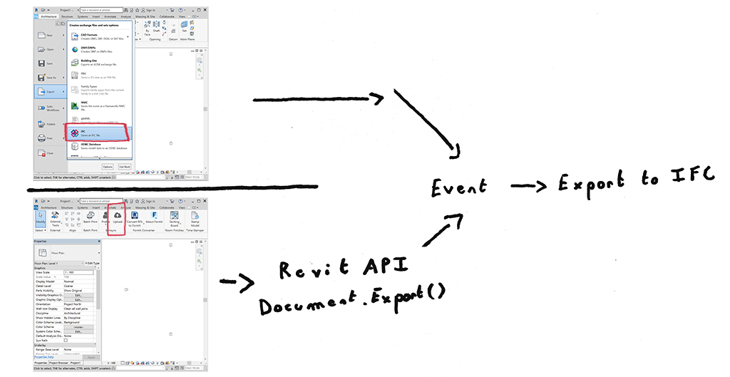 Using the Revit IFC Export in your own add-on