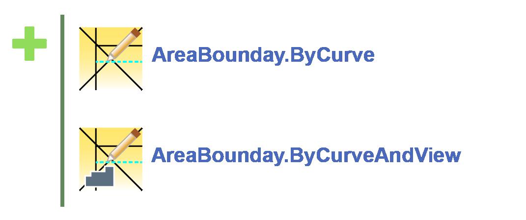 Area boundary node