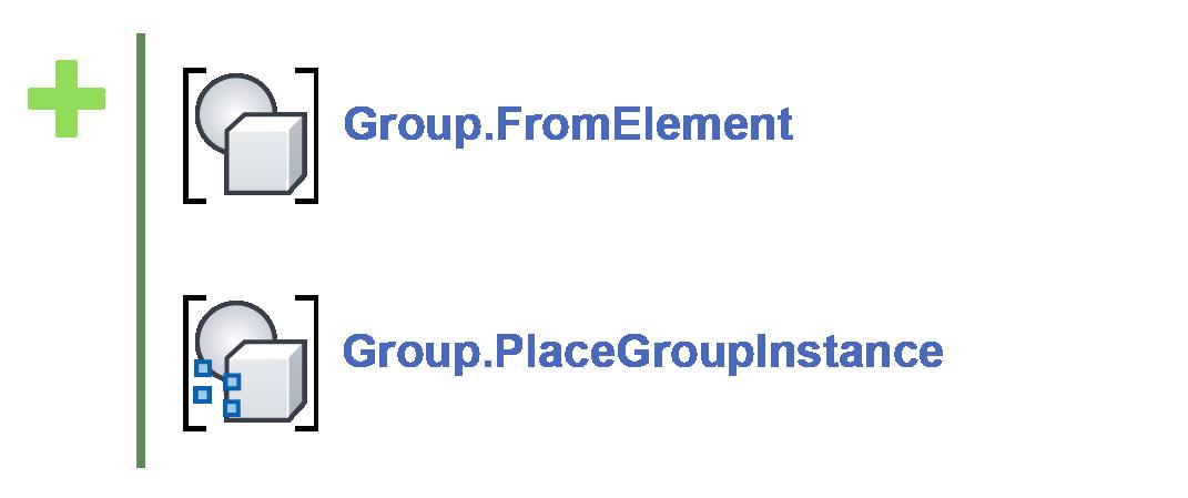 Group node