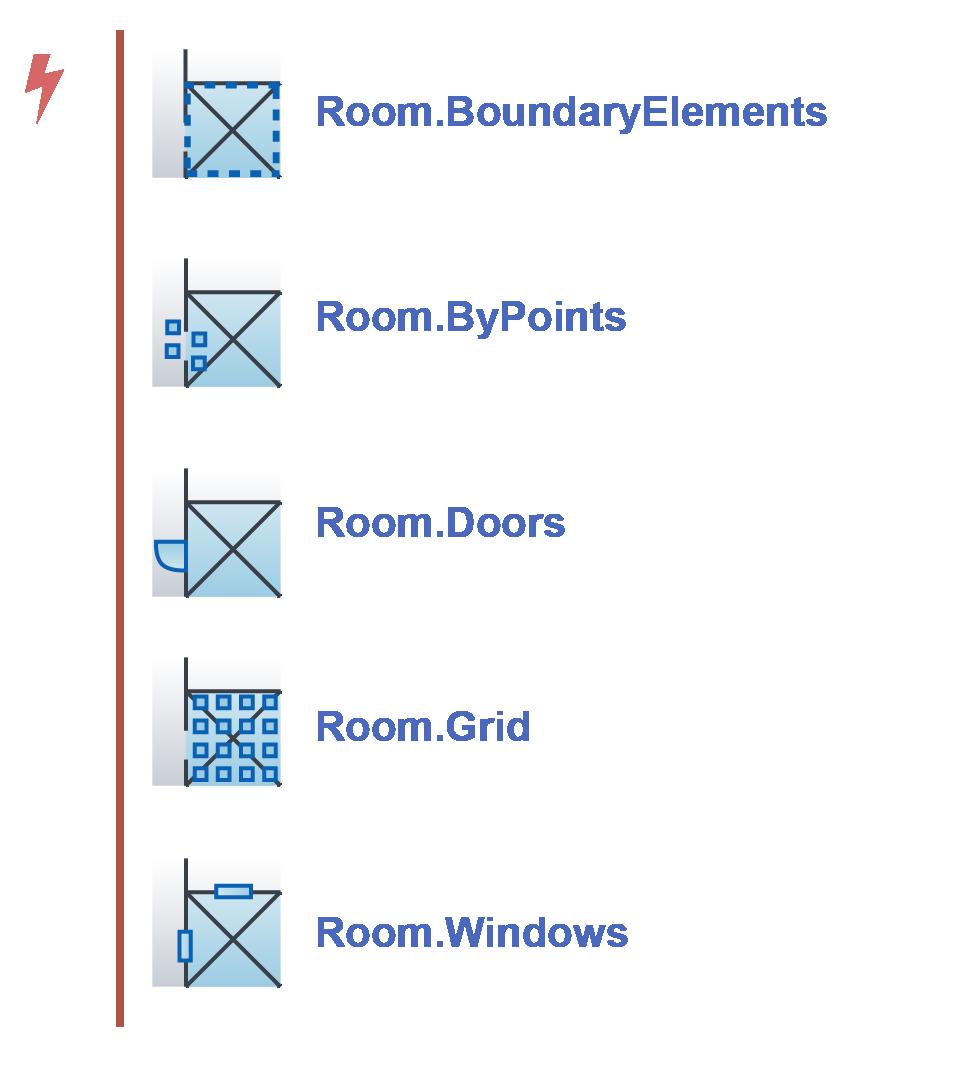 Room nodes