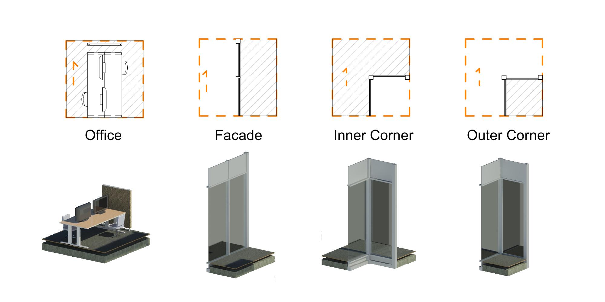 The base tiles in Revit